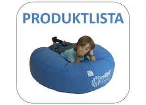 Produktlista